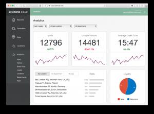 Reatinos interactive visits analytics